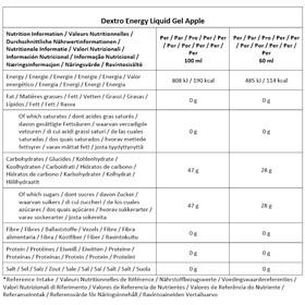 Dextro Energy Liquid Gel Box Running 18 x 60ml Lemon/Orange/Apple